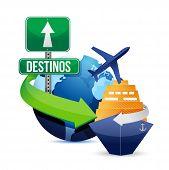 Spanische Reise-Konzept