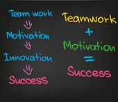 picture of employee month  - Words and charts for getting success and motivation - JPG