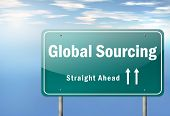 Highway Signpost Global Sourcing