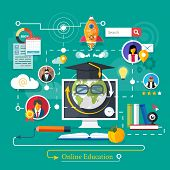 Education Online Education Professional Education