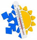 the temperatures