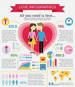 Love infographic set
