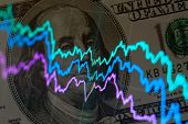 Abstract stock charts over one hundred dollars background