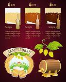Beer elements