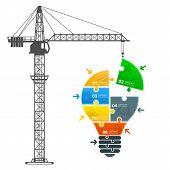 Crane builds the idea