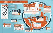 stock photo of population  - Statistic of cycling population and bicycles paths length in biggest cities worldwide infographic presentation abstract vector illustration - JPG