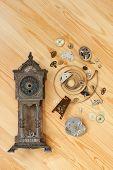 Details Of Clocks