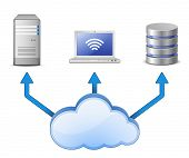 Cloud Computing Concept. Server, database and laptop connected to cloud computing network