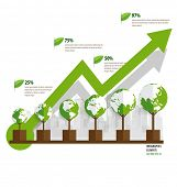Ecology Infographics design elements. Graph of growing sustainable environment with business. Vector illustration.