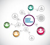Business Process Management Network