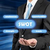 Businessman Holding Swot Symbol