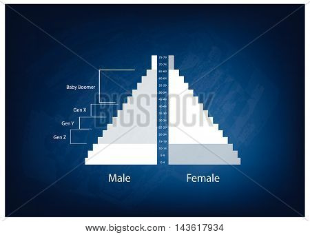 Population and Demography