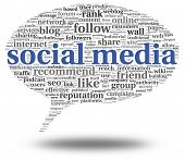 Social media concept in word tag cloud of think bubble