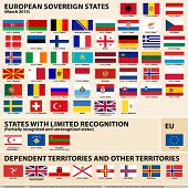 Vector set of Flags of European sovereign, partially recognised states and Dependent territories (Ma