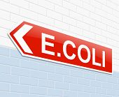 picture of e coli  - Illustration depicting a sign with an E coli concept - JPG