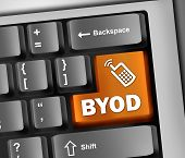 Keyboard Illustration Byod