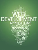 Word Cloud Web Development