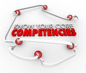 Know Your Core Competencies 3d words to illustrate skills, abilities, and competitive unique advantages or differentiators that make you essential to customers