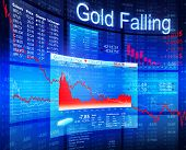 Gold stock price falling.