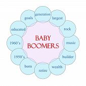 Baby Boomers Circular Word Concept