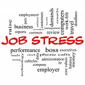Job Stress Word Cloud Concept In Red Caps