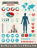 Medical infographics with many vector icons and various charts.