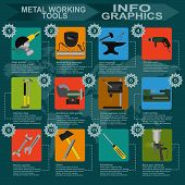 Metallurgy Infographics_10