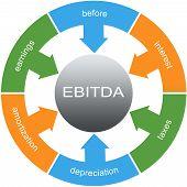 Ebitda Word Circles Wheel Concept