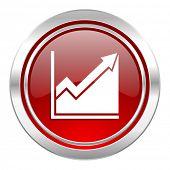 histogram icon, stock sign