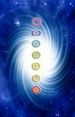 symbols of seven chakra over mystical whirl