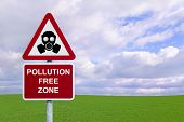 Image of a sign for a 'Pollution Free Zone' against a green field and blue cloudy sky.  Environmenta