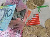 Australian Money And Graph