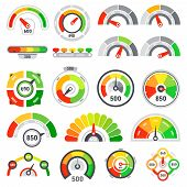 Credit Score Speedometer. Goods Rating Indication, Good Gauge Indicator And Graph Speedometers Level poster