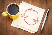 give, gain and grow handwriting -personal development concept on a napkin with a cup of coffee poster