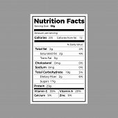 Nutrition Facts Label . Vector Food Calorie Information poster