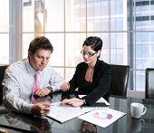 Business raadpleging