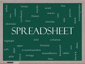 Spreadsheet Word Cloud Concept On A Blackboard