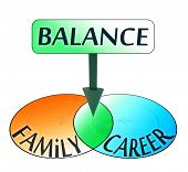 Balance Comes From Family And Career