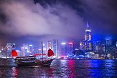 Hong Kong, China at victoria Harbor.