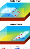 image of cold-weather  - Weather Fronts - JPG