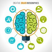 Creative brain infographics