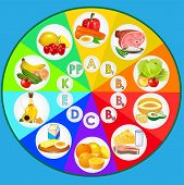 pic of fish icon  - Table of vitamins  - JPG