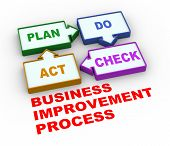 stock photo of plan-do-check-act  - 3d render of process of pdca  - JPG