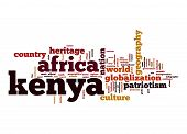 Kenya Word Cloud