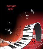 teclado de piano Resumen