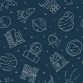 Space Seamless Pattern. Futuristic Universe Background With Astronaut Shuttle Rocket Stars And Plane poster