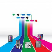 SOA and business process iwth Colorful digrams