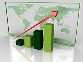 Green Growth Chart