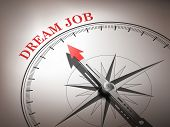 Abstract Compass Needle Pointing The Word Dream Job
