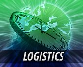 Concepto de gestión logística de Europa